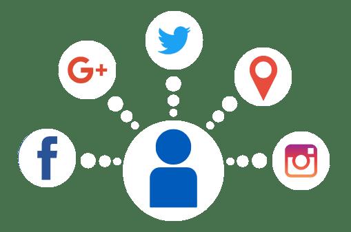 Denver Social Media Management